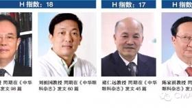 我国眼科15年学术影响力排名揭晓:我院谢院士排名榜首,史伟云教授并列四强!